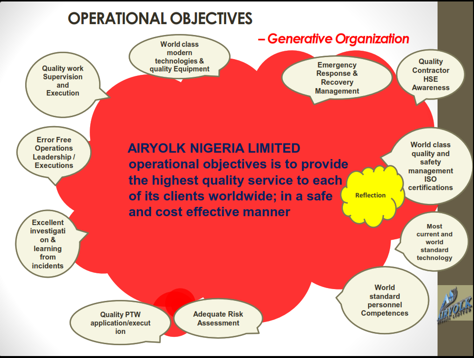 Our Operational Objectives